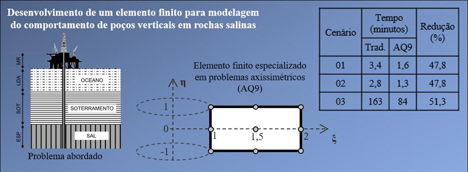 """<a href=""""/posgraduacao/ppgec/content/catarina-nogueira-de-ara%C3%BAjo-2012"""">Catarina Nogueira de Araújo (2012)</a>"""