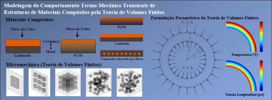 """<a href=""""/posgraduacao/ppgec/content/m%C3%A1rcio-andr%C3%A9-ara%C3%BAjo-cavalcante-2006"""">Márcio André Araújo Cavalcante (2006)</a>"""