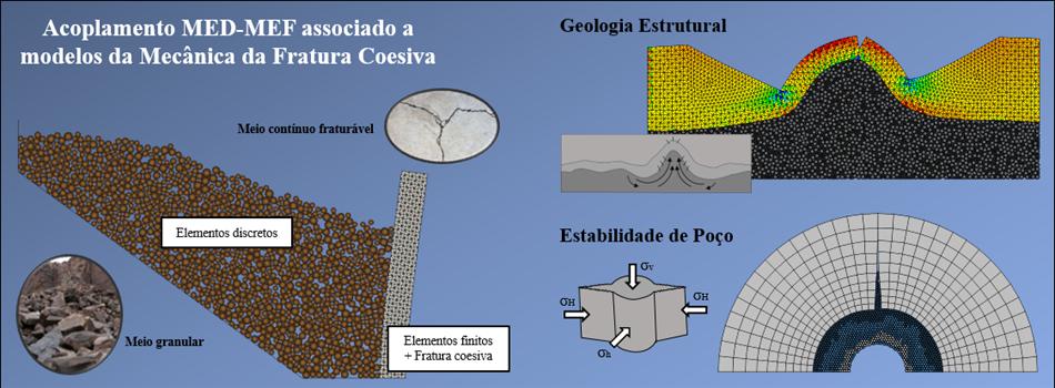 "<a href=""/posgraduacao/ppgec/content/ricardo-albuquerque-fernandes-2012"">Ricardo Albuquerque Fernandes (2012)</a>"