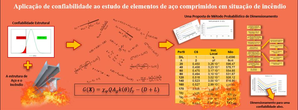 "<a href=""/posgraduacao/ppgec/content/n%C3%ADcolas-alves-de-oliveira-souto-2015"">Nícolas Alves de Oliveira Souto (2015)</a>"